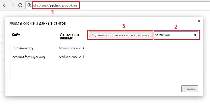 Удалить cookies Google Chrome